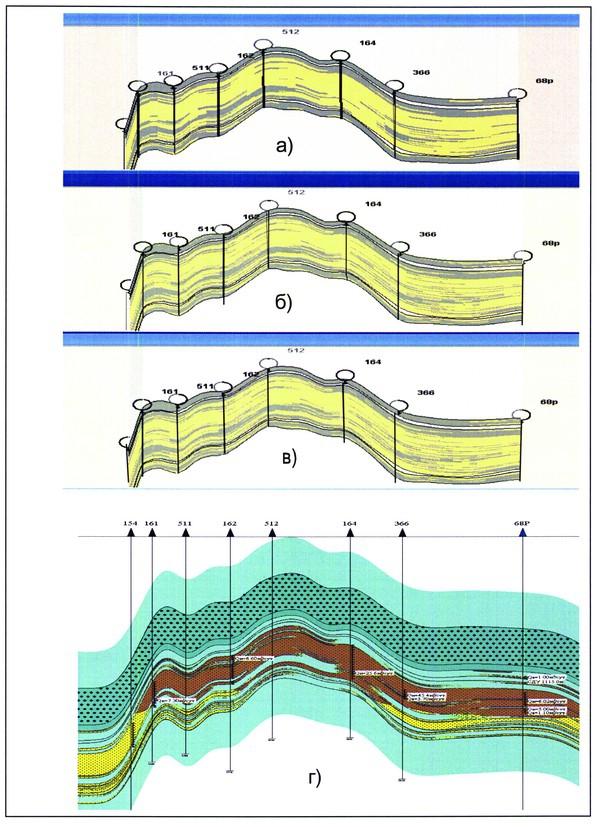 Рис.3. Профиль месторождения: а) из 3D модели, рассчитанной методом Indicator Kriging, б) из 3D модели, рассчитанной методом Sequential Indicator Simulation, в) из 3D модели после осреднения двух методов, г) из 2D модели