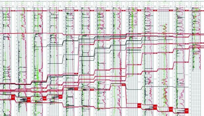 Рис. 2. Схема выделения основных циклитов в разрезе сортымской свиты Тевлинско-Русскинского месторождения