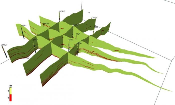 Рис. 6. Трехмерный куб распределения слоистой глинистости в пласте БС102-3/1