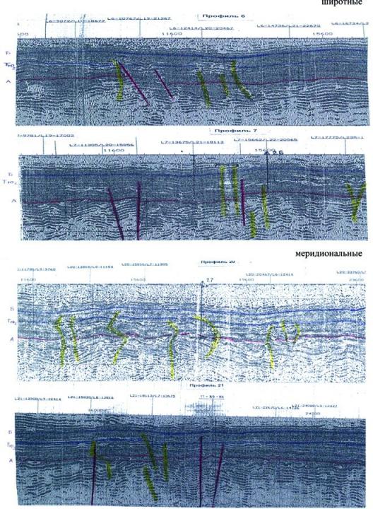 Рис.3. Характеристика волнового поля