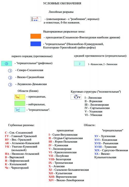 Рис. 6. Космографические разрывные структуры (трансрегиональные) территории ХМАО – Югры