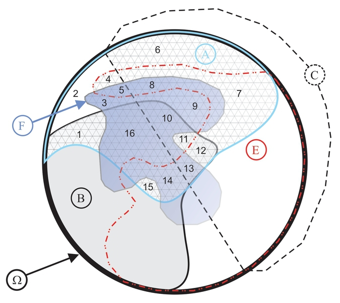 Рис. 3. Диаграмма Венна для событий А, В, С, Е, F