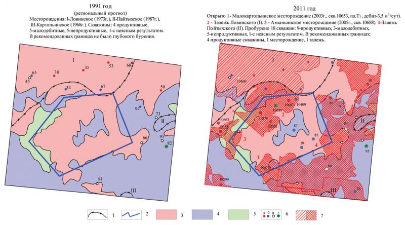 Рис. 5. Проверка временем регионального космофотонефтепрогнозирования Шаимского нефтедобывающего района (площадь 1 – Южно-Ловинская). 1 – «Старые» месторождения. 2 – Рекомендованная (1991г.) автором прогноза площадь нефтепоисковых работ. 3-5 – Космофотоземли: нефтеперспективные (3), бесперспективные (4), с неясной перспективностью (5). 6 – Скважины: продуктивные (а), непродуктивные (б), малодебитные (в), с неясным результатом (г). 7 – «Новые» месторождения и залежи
