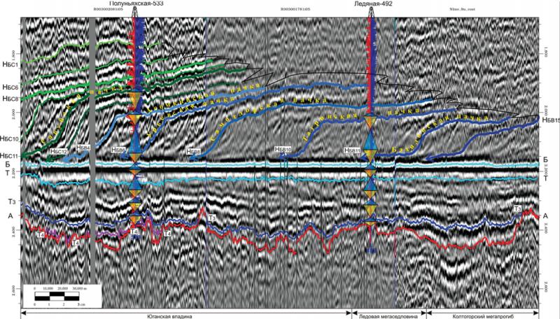 Рис. 2. Выделение сиквенсов 3-го порядка в неокомско-юрском интервале на юге Юганской мегавпадины (фрагмент регионального профиля 3)