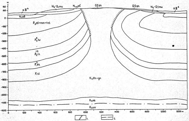 """Рис.4. Схема строения Ляминской диапировой складки (участок """"А""""). 1 — брекчия трения; 2 — опорный отражающий горизонт """"Г""""."""