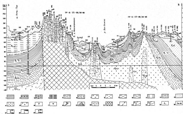 Рис.7. Схематический геологический разрез по линии I-I1 в южной части зоны Малососьвинских дислокаций.