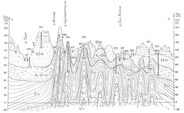 Рис.8. Схематический геологический разрез по линии II2-II1 в средней части зоны Малососьвинских дислокаций. Условные обозначения см. на рис.7.