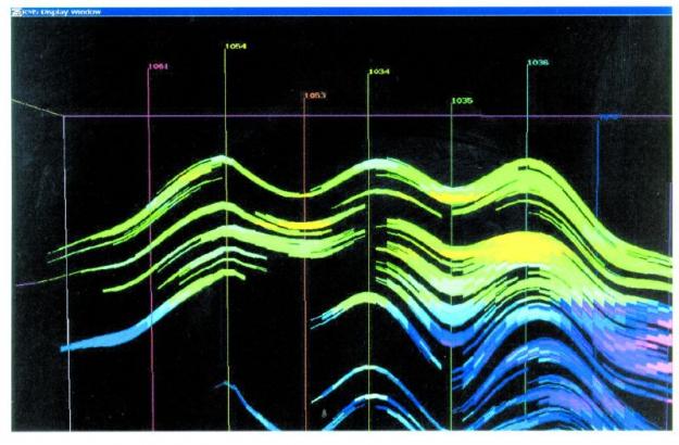Рис.3. Геологический профиль пласта БС112