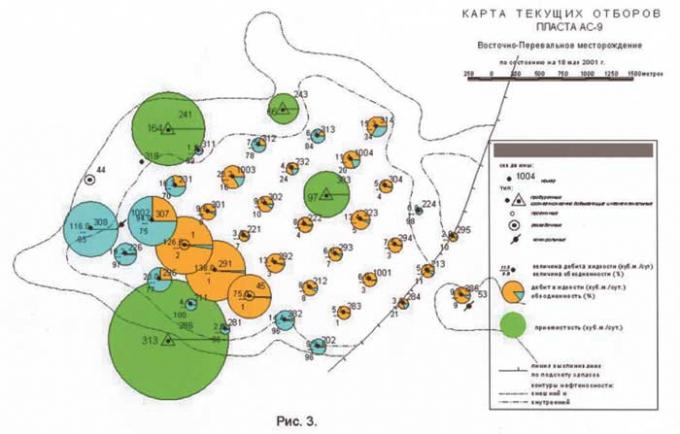Рис.3 Карта текущих отборов пласта АС9