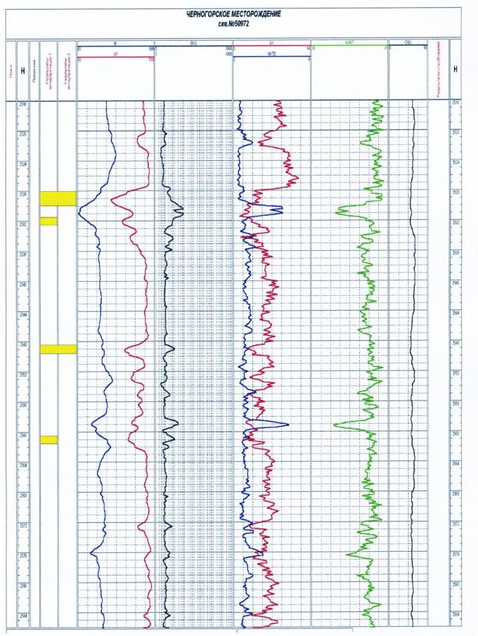 Рис.6. Геолого-геофизическая характеристика пласта БВ10 Черногорского месторождения