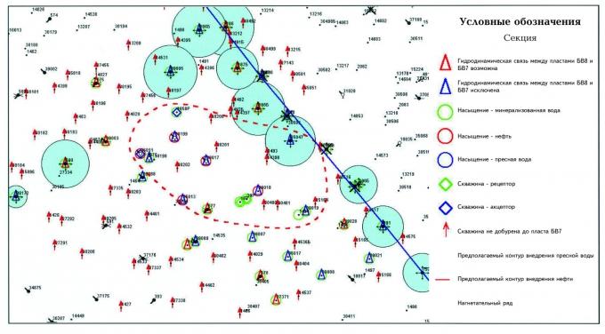 Рис.1. Карта текущего состояния разработки пласта БВ8(1-2) с транзитами. Самотлорское месторождение. НП-4. Район исследований.