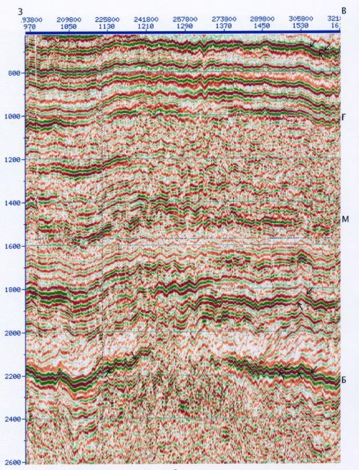 Рис.3. Морфологические особенности отраженных волн в орточехле района Федоровской вершины Сургутского свода (SRPIRa, фрагмент)