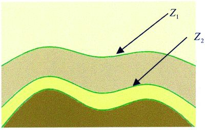 Рис.2. Модель конформного разреза