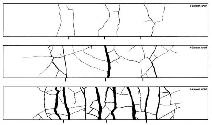 Рис.3. Пример выделения трещин, возникших в компетентных слоях седиментационной модели, построенной по профилю Т510 Восточно-Урьевской площади (штрихами обозначено расположение вершин воздымавшихся блоков)