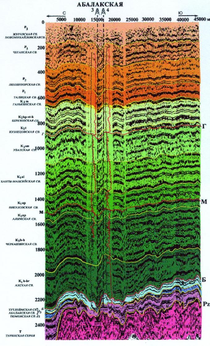 Рис.1. Глубинный сейсмогеологический разрез по профилю 102b