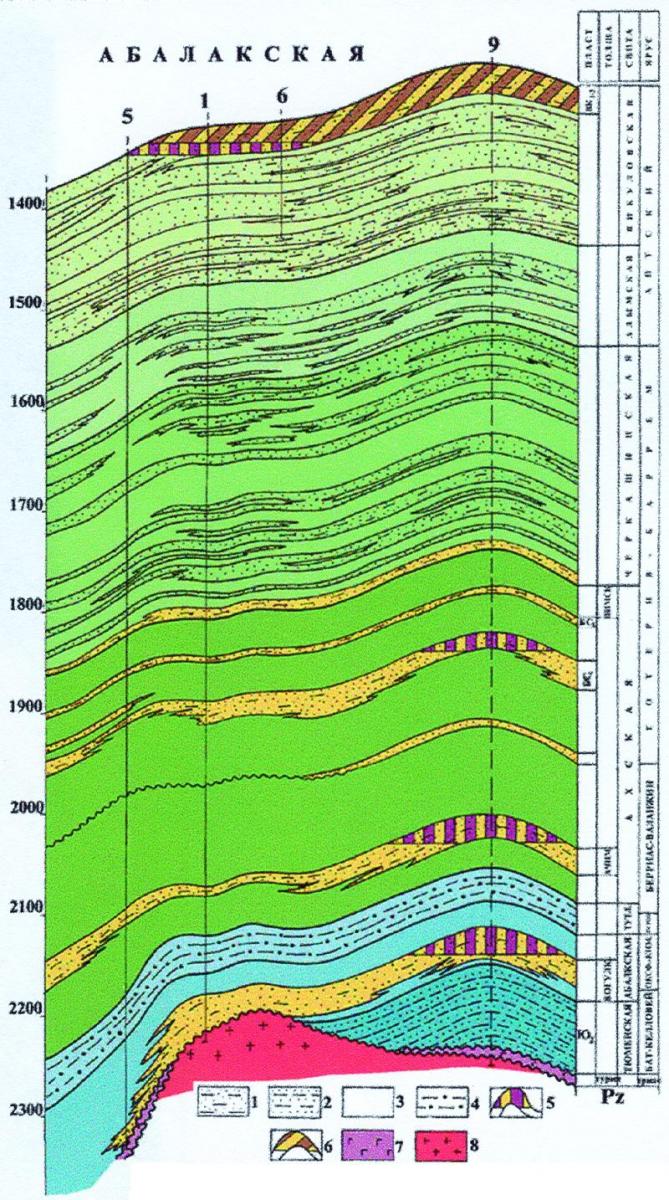 Рис.2. Геологический разрез юрских и меловых отложений Абалакской площади: 1 — песчаники, алевролиты; 2 — ритмичное переслаивание песчаников, алевролитов и глин; 3 — глины; 4 — глины битуминозные; 5 — перспективные ловушки на нефть; 6 — перспективные ловушки на газ; 7 — порфириты; 8 — граниты.