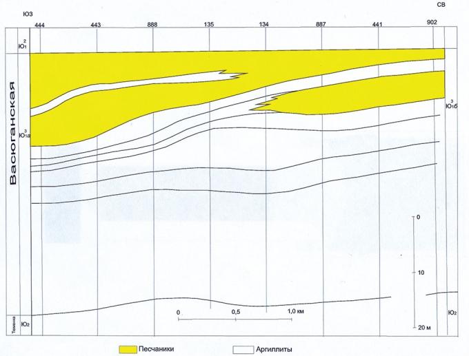 Рис.6. Угутское месторождение (эксплуатационный участок). Палеогеологический разрез отложений пласта Ю11 васюганской свиты (выровнено по подошве глин Ю12)