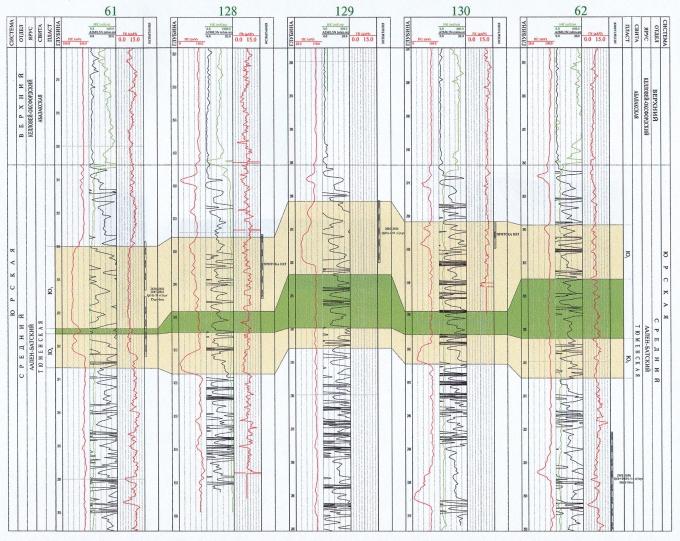 Рис.1. Корреляция пластов Ю3-Ю4 Кальчинского месторождения