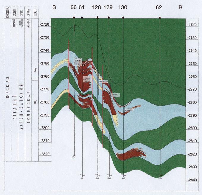 Рис.3. Геологический разрез по пластам Ю3-Ю4 Кальчинского месторождения