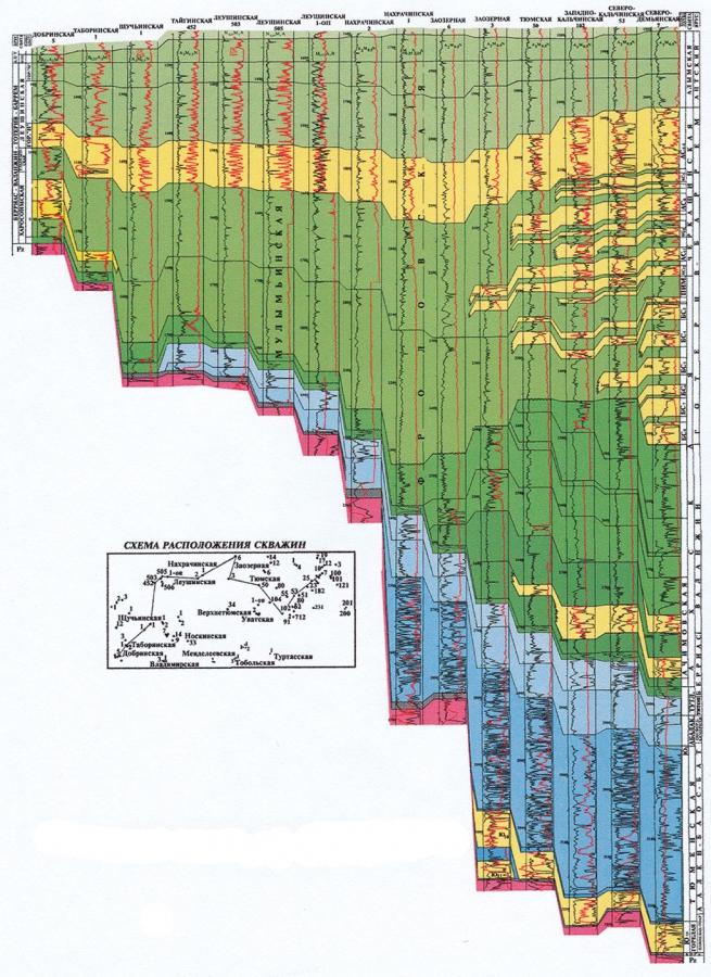 Рис.4. Схема корреляции юрских и неокомских отложений в пределах Фроловской фациальной зоны