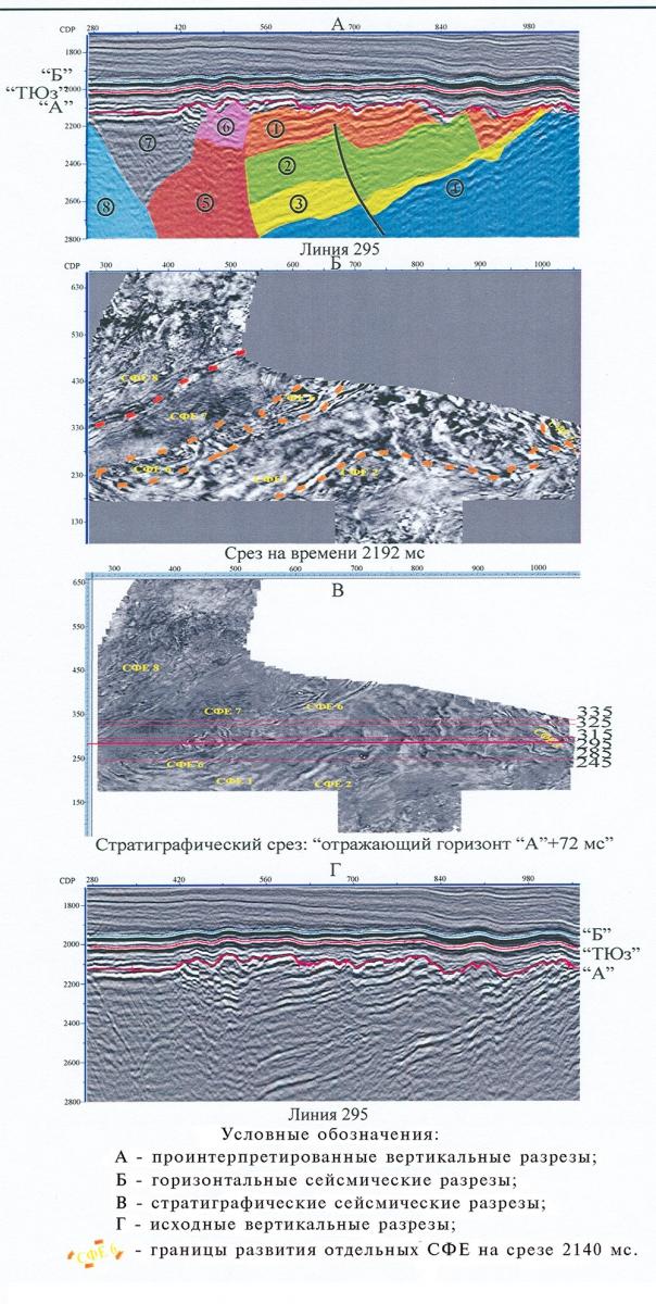 Рис.1. Сейсмофациальный анализ в интервале доюрского основания