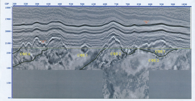 Рис.2. Комбинированный вертикально-горизонтальный срез по линии 245 и времени 2140 мс