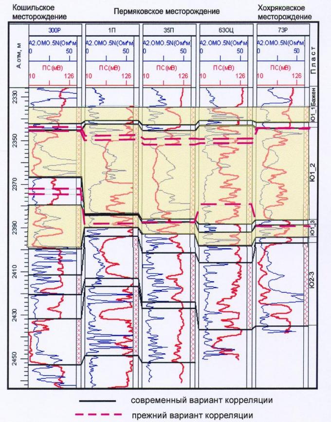 Рис.1. Схема корреляции пластов наунакской свиты близлежащих месторождений Александровского мегавала