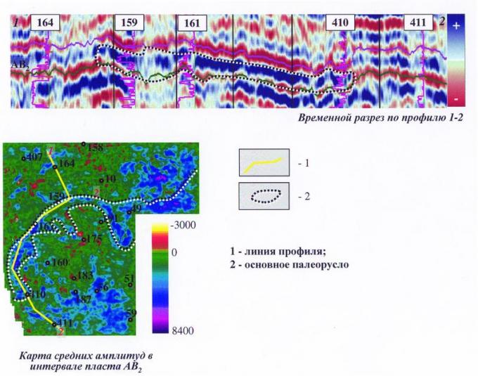 Рис.2. Отображения палеорусла пласта АВ2 в волновом поле