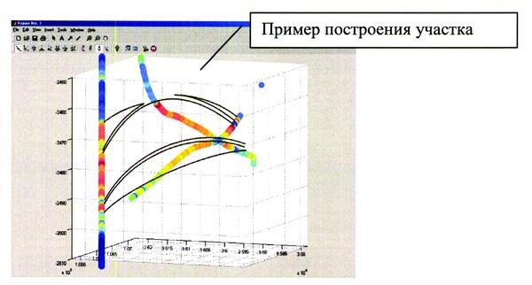Рис.3. Пример корреляции участка пласта БС18-20 по данным ГИС боковых горизонтальных стволов