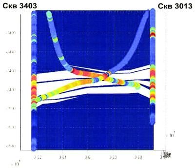 Рис.4. Корреляция участка пласта БС18-20 БМР