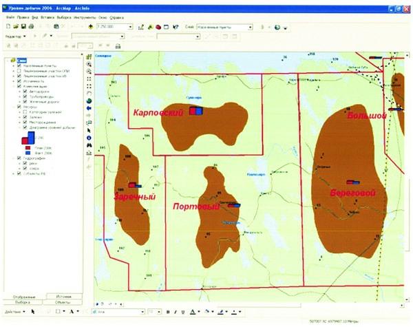 Рис.3. Пример оценки природно-исторических (инфраструктурных) критериев возможности реализации проекта с использованием ГИС ArcView