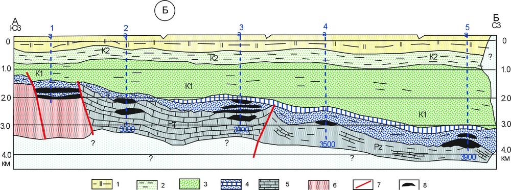 пенсионный пример построения геологического разреза по линии будете перекладывать