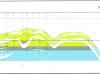 Рис.3. Геологический профиль по линии скважин 8-6-144-140-2-123-117-118-158